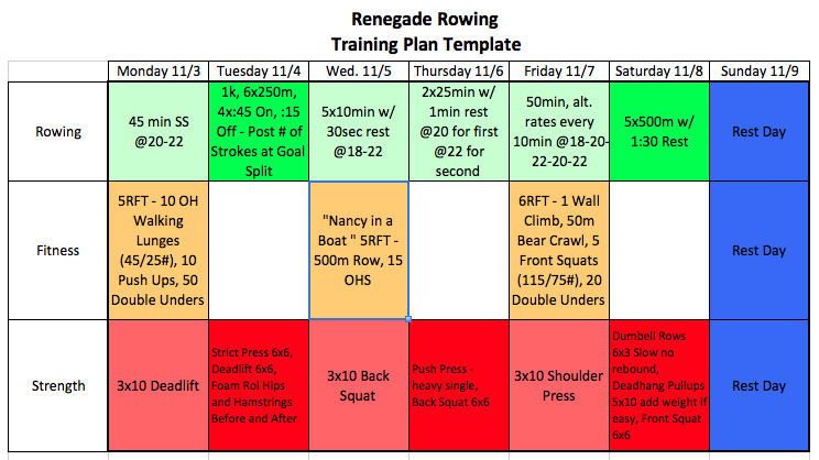 the renegade rowing training plan is our plan check out our
