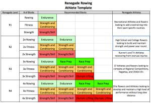 Renegade Rowing Athlete Template