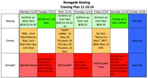 Renegade Rowing Training Plan for the week of 11-10-14