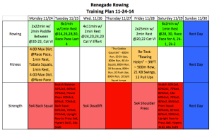 A quick pic of the Renegade Rowing Training Plan for 11-24-14