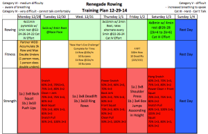 Snapshot of this weeks training plan.  Don't forget to sign up for the next Renegade Rowing League!
