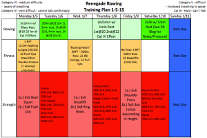 Snapshot of this weeks training plan.  Don't forget to register for the Renegade Rowing League Jan. 24th!