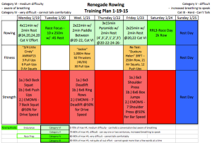 Snapshot of this weeks work.  Renegade Rowing League takes place this Saturday!  Sign Up Here!