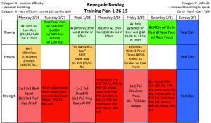 Snapshot of this weeks training plan!