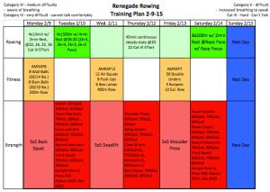 RRTP 2-9-15