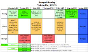 Snapshot of the RR Training  Plan for the week of 3-23-15